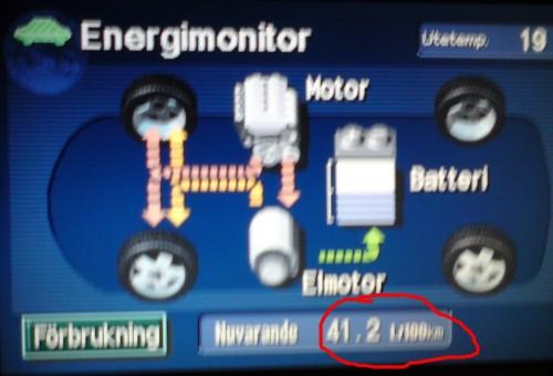 Nuvarande förbrukning: 41,2 l/100km