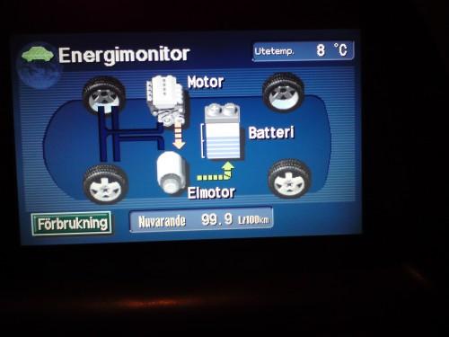 Förbrukning: 99,9 liter per 100 km
